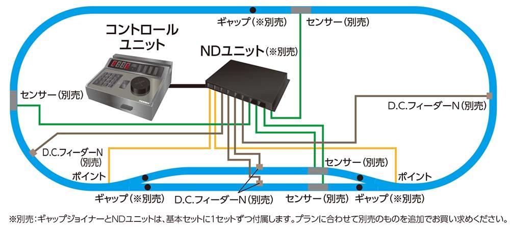 https://www.tomytec.co.jp/tomix/necst/5701tnos/images/tnos_gaiyou.jpg