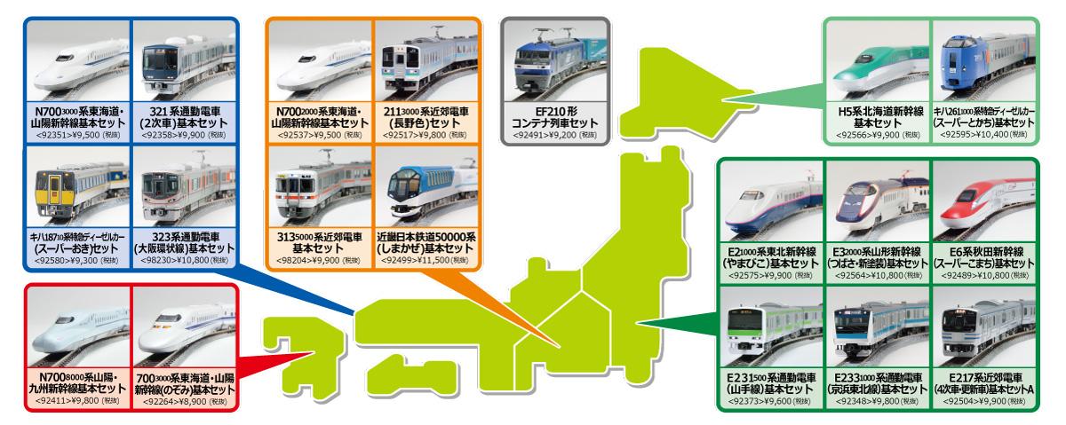 https://www.tomytec.co.jp/tomix/nyumon/img/3carsetmap.jpg